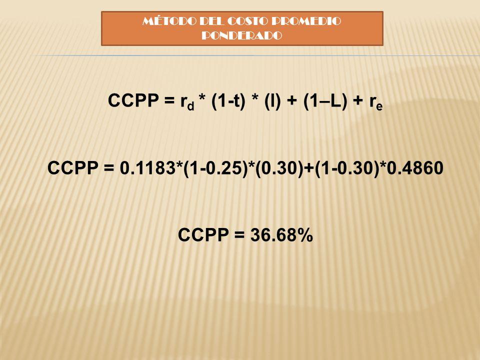 CCPP = rd * (1-t) * (l) + (1–L) + re