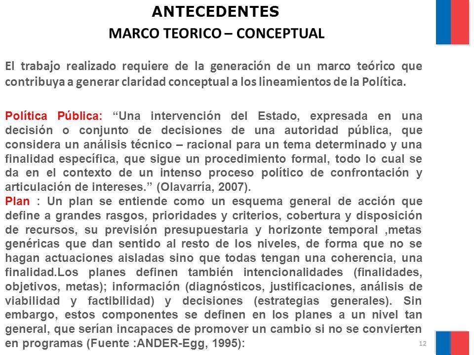 ANTECEDENTES MARCO TEORICO – CONCEPTUAL.