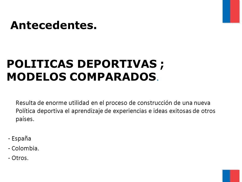 Antecedentes. POLITICAS DEPORTIVAS ; MODELOS COMPARADOS.