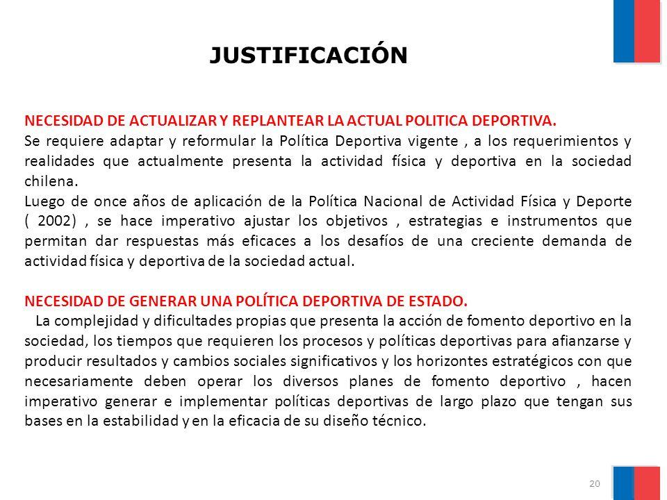 JUSTIFICACIÓN DE ACTUALIZAR Y REPLANTEAR LA ACTUAL POLITICA DEPORTIVA . NECESIDAD DE ACTUALIZAR Y REPLANTEAR LA ACTUAL POLITICA DEPORTIVA.