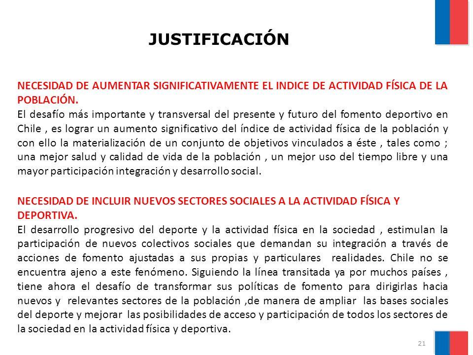 JUSTIFICACIÓN DE ACTUALIZAR Y REPLANTEAR LA ACTUAL POLITICA DEPORTIVA .