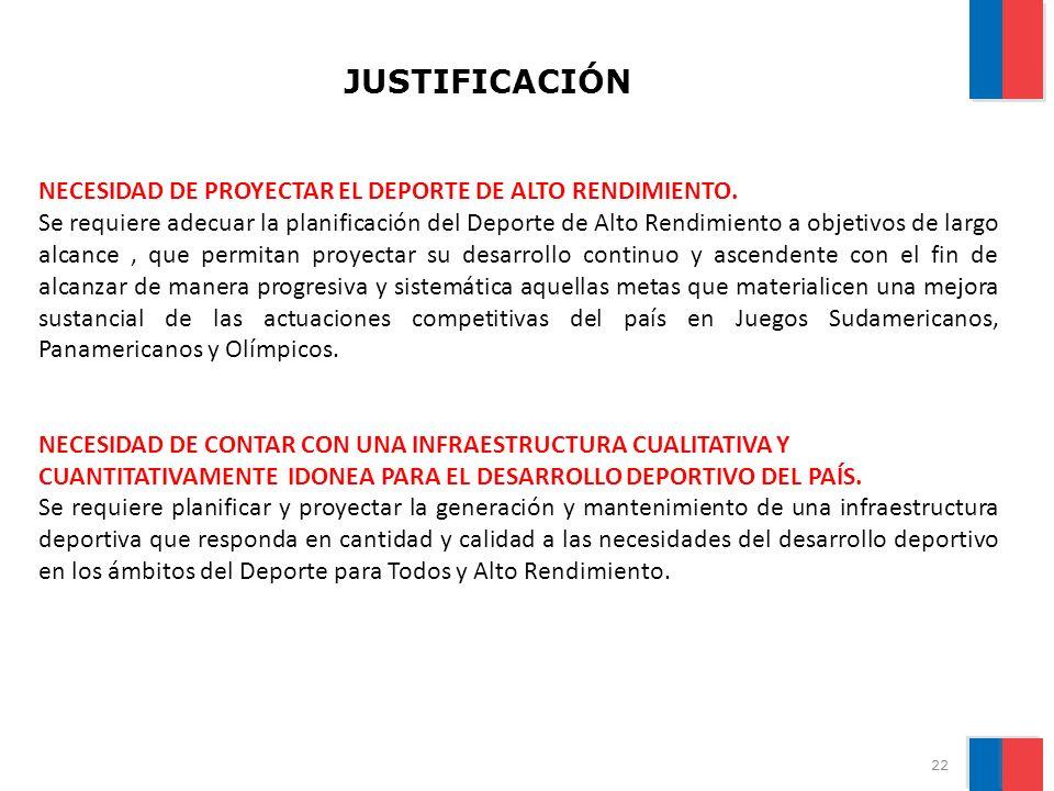 JUSTIFICACIÓN DE ACTUALIZAR Y REPLANTEAR LA ACTUAL POLITICA DEPORTIVA . NECESIDAD DE PROYECTAR EL DEPORTE DE ALTO RENDIMIENTO.