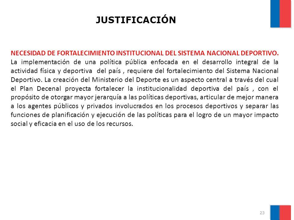 JUSTIFICACIÓN DE ACTUALIZAR Y REPLANTEAR LA ACTUAL POLITICA DEPORTIVA . NECESIDAD DE FORTALECIMIENTO INSTITUCIONAL DEL SISTEMA NACIONAL DEPORTIVO.