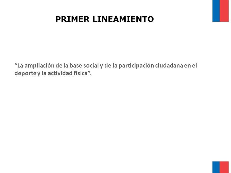 PRIMER LINEAMIENTO La ampliación de la base social y de la participación ciudadana en el deporte y la actividad física .