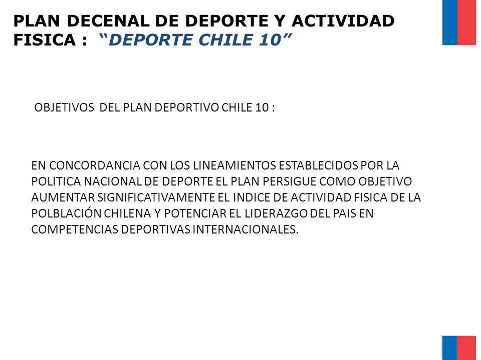 PLAN DECENAL DE DEPORTE Y ACTIVIDAD FISICA : DEPORTE CHILE 10