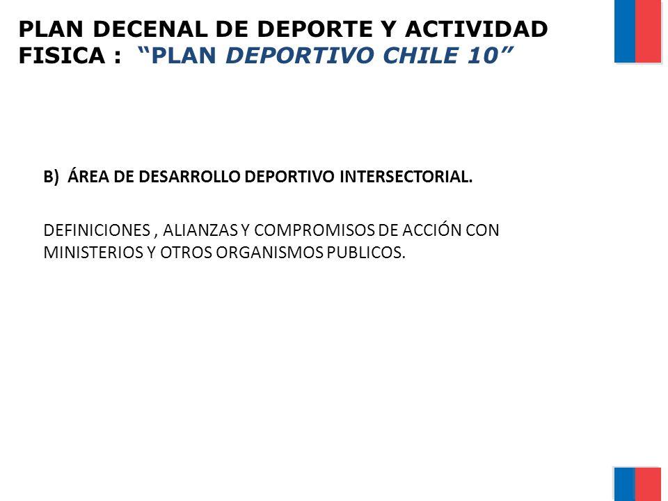 PLAN DECENAL DE DEPORTE Y ACTIVIDAD FISICA : PLAN DEPORTIVO CHILE 10