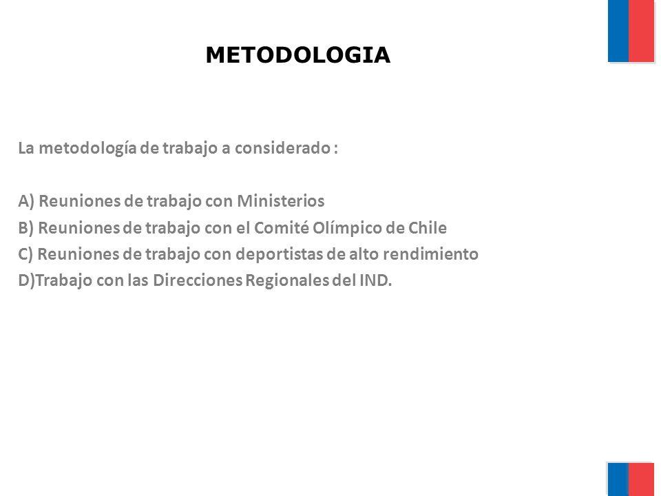 METODOLOGIA La metodología de trabajo a considerado :