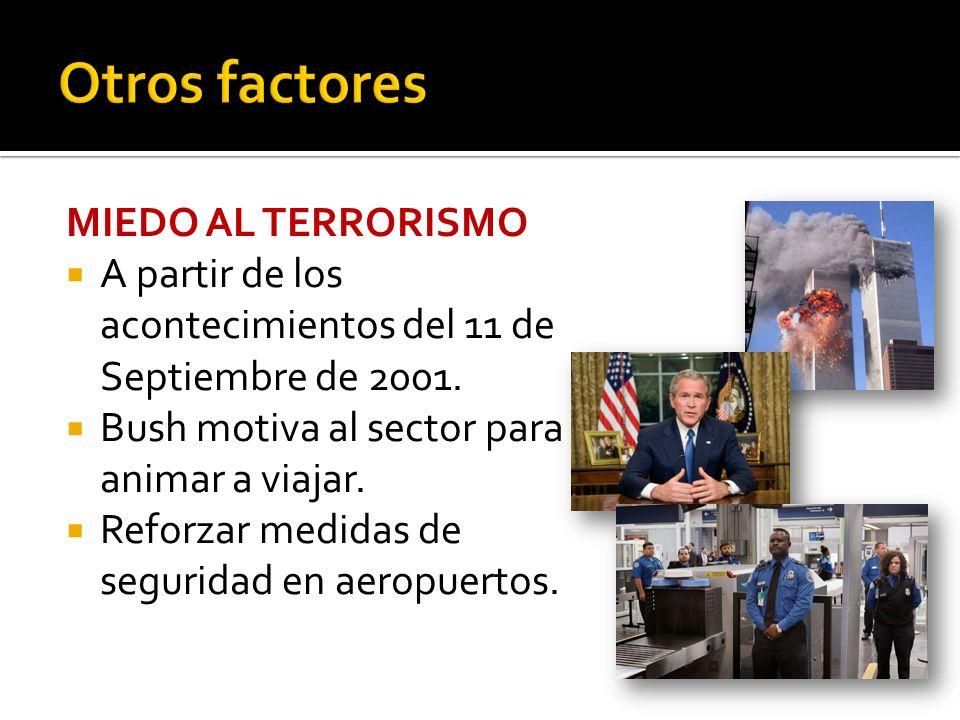 Otros factores MIEDO AL TERRORISMO
