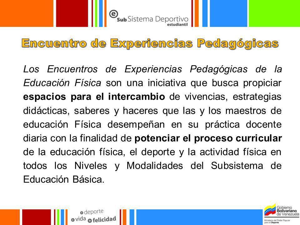Encuentro de Experiencias Pedagógicas