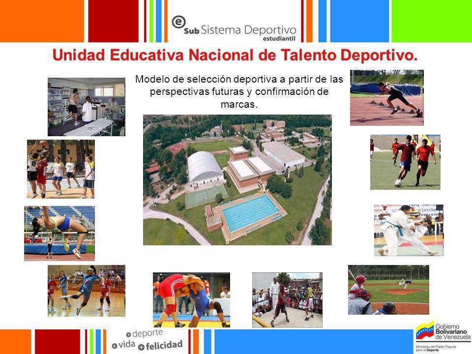 Unidad Educativa Nacional de Talento Deportivo.