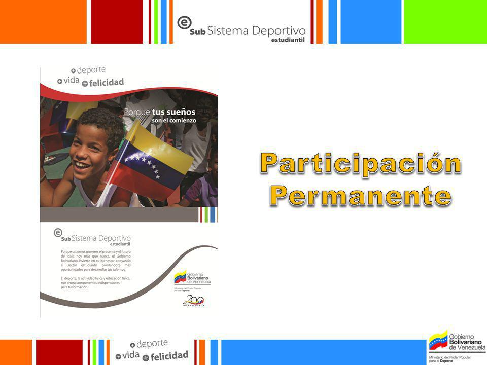 Participación Permanente