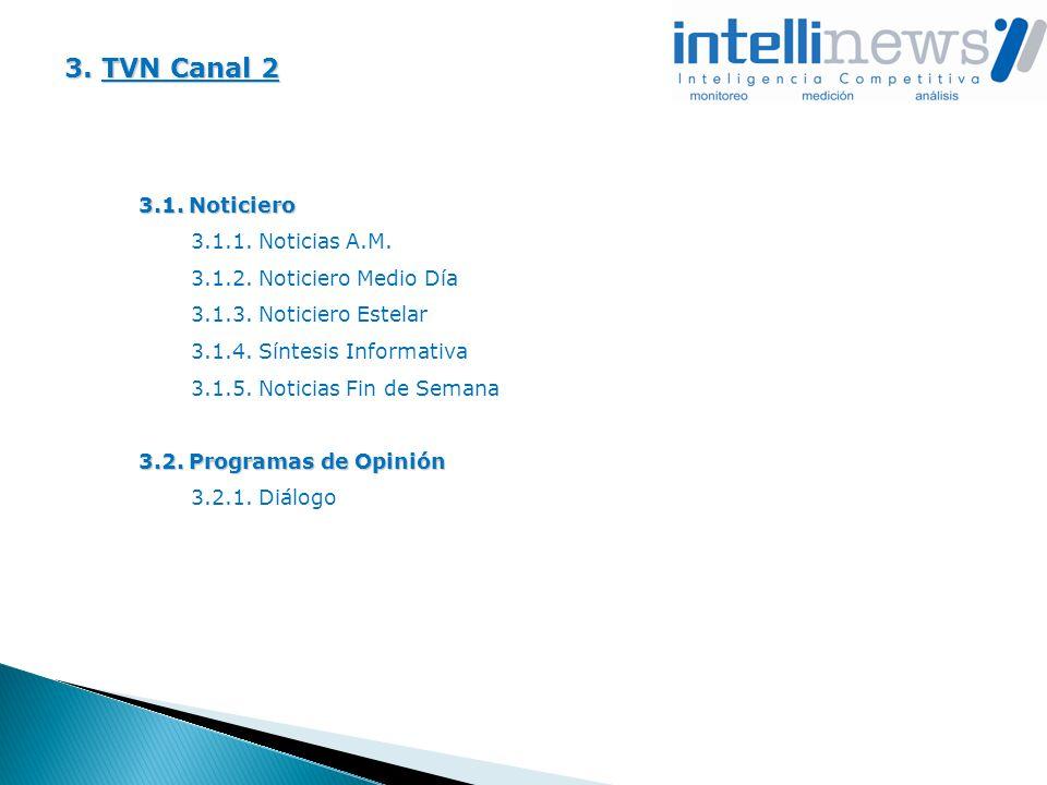 3. TVN Canal 2 3.1. Noticiero 3.1.1. Noticias A.M.