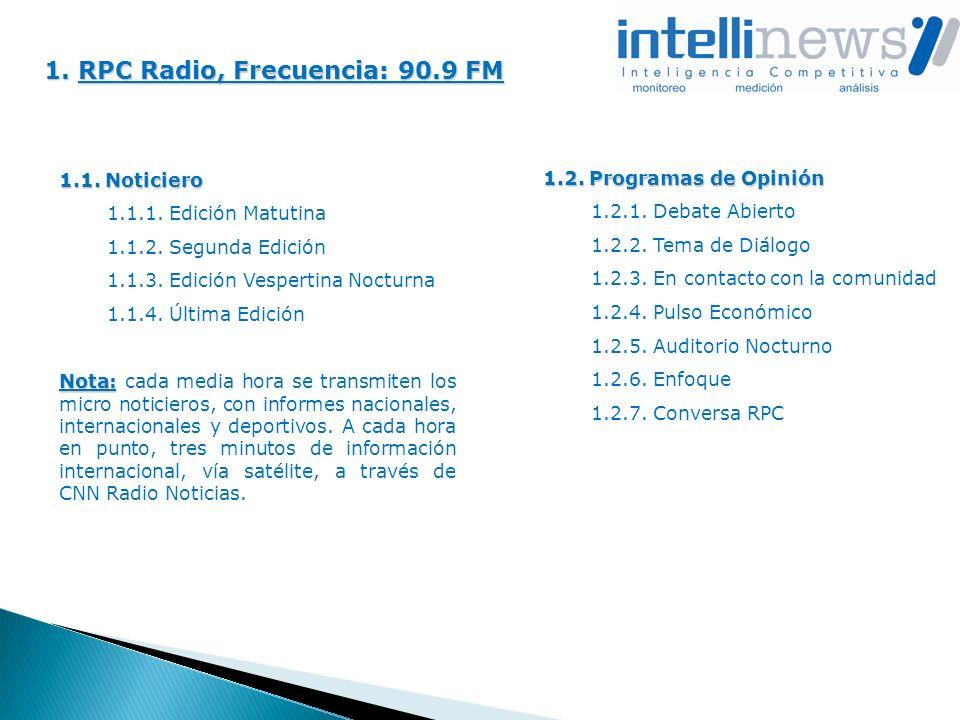 RPC Radio, Frecuencia: 90.9 FM