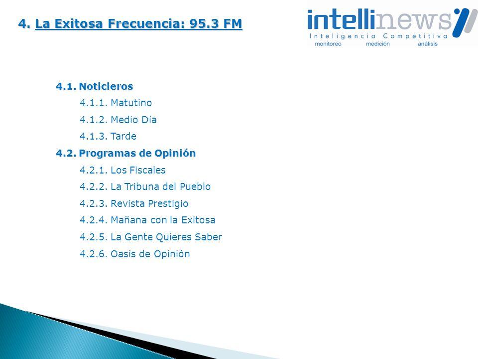 4. La Exitosa Frecuencia: 95.3 FM