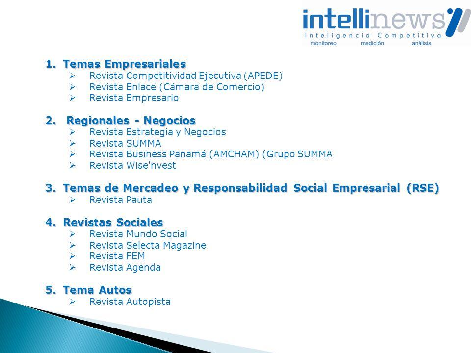 Temas de Mercadeo y Responsabilidad Social Empresarial (RSE)
