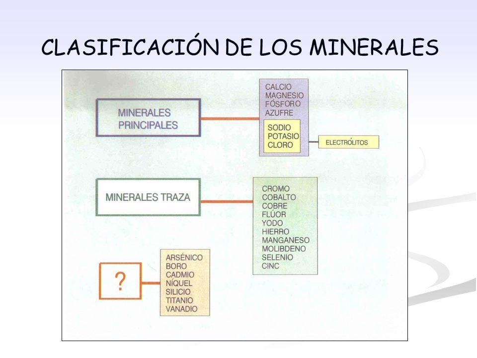 Clasificaci n de los minerales ppt descargar for Clasificacion de los planos arquitectonicos