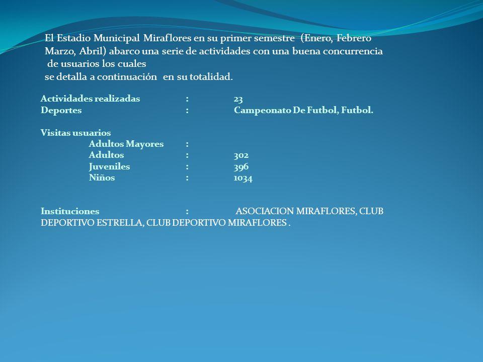 El Estadio Municipal Miraflores en su primer semestre (Enero, Febrero