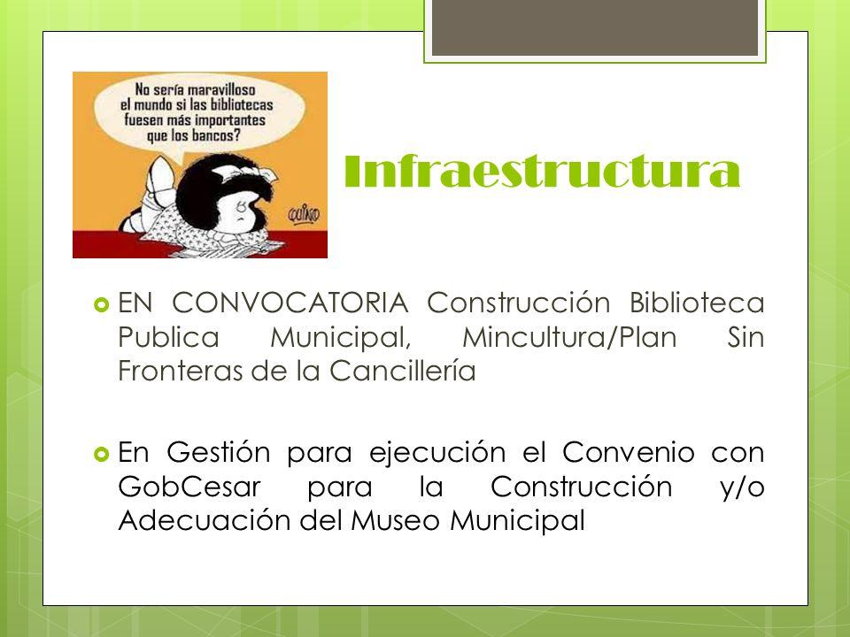 Infraestructura EN CONVOCATORIA Construcción Biblioteca Publica Municipal, Mincultura/Plan Sin Fronteras de la Cancillería.