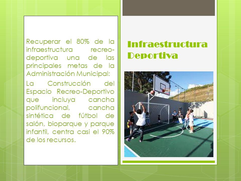 Infraestructura Deportiva