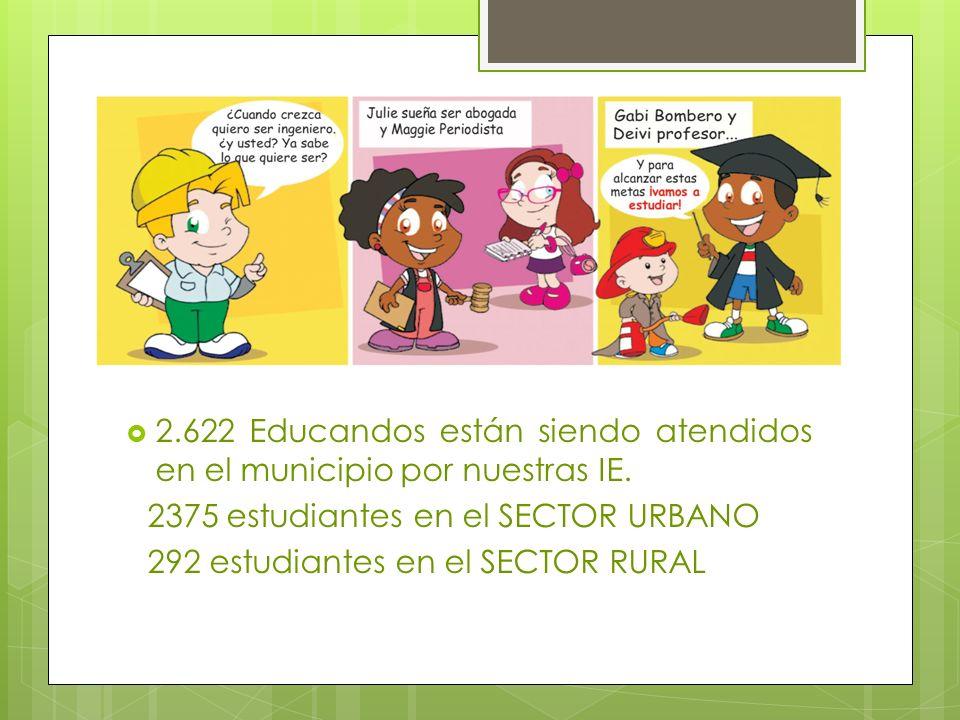 2.622 Educandos están siendo atendidos en el municipio por nuestras IE.