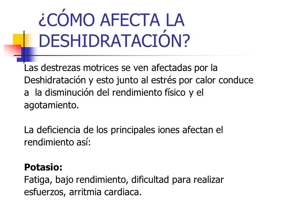 ¿CÓMO AFECTA LA DESHIDRATACIÓN