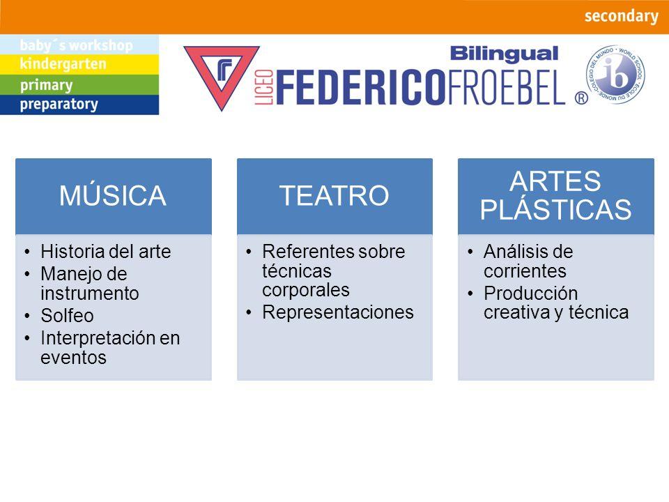 MÚSICA TEATRO ARTES PLÁSTICAS Historia del arte Manejo de instrumento