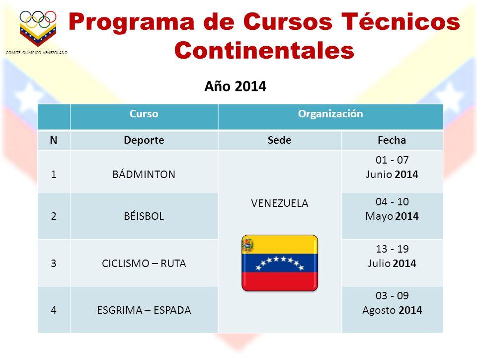 Programa de Cursos Técnicos Continentales