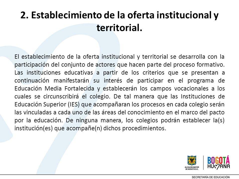 2. Establecimiento de la oferta institucional y territorial.