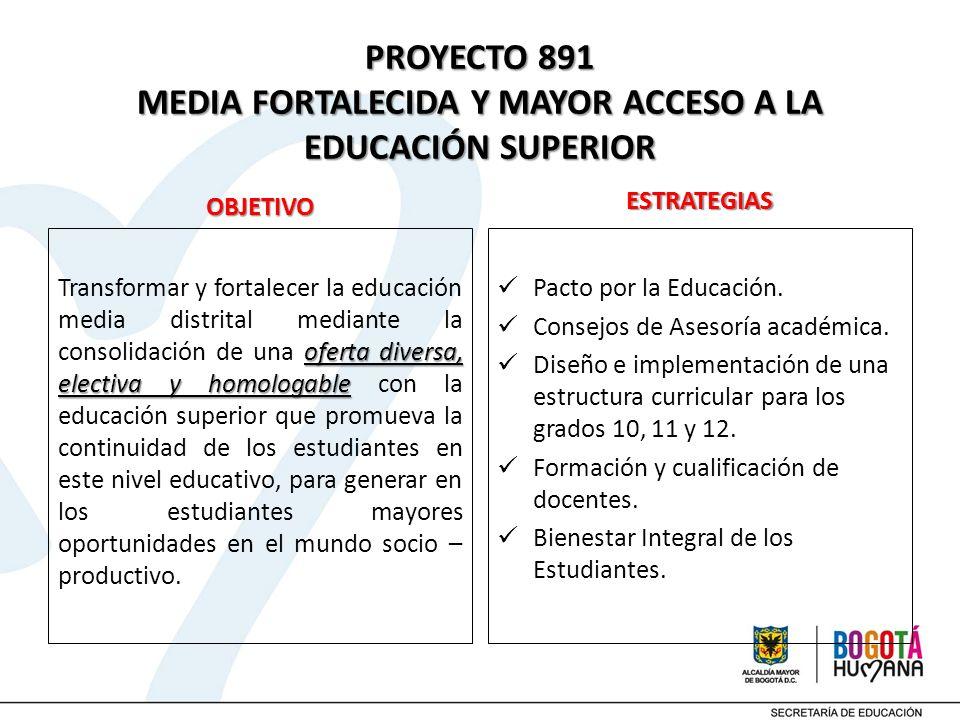 PROYECTO 891 MEDIA FORTALECIDA Y MAYOR ACCESO A LA EDUCACIÓN SUPERIOR