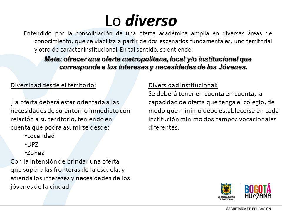 Lo diverso Diversidad desde el territorio: