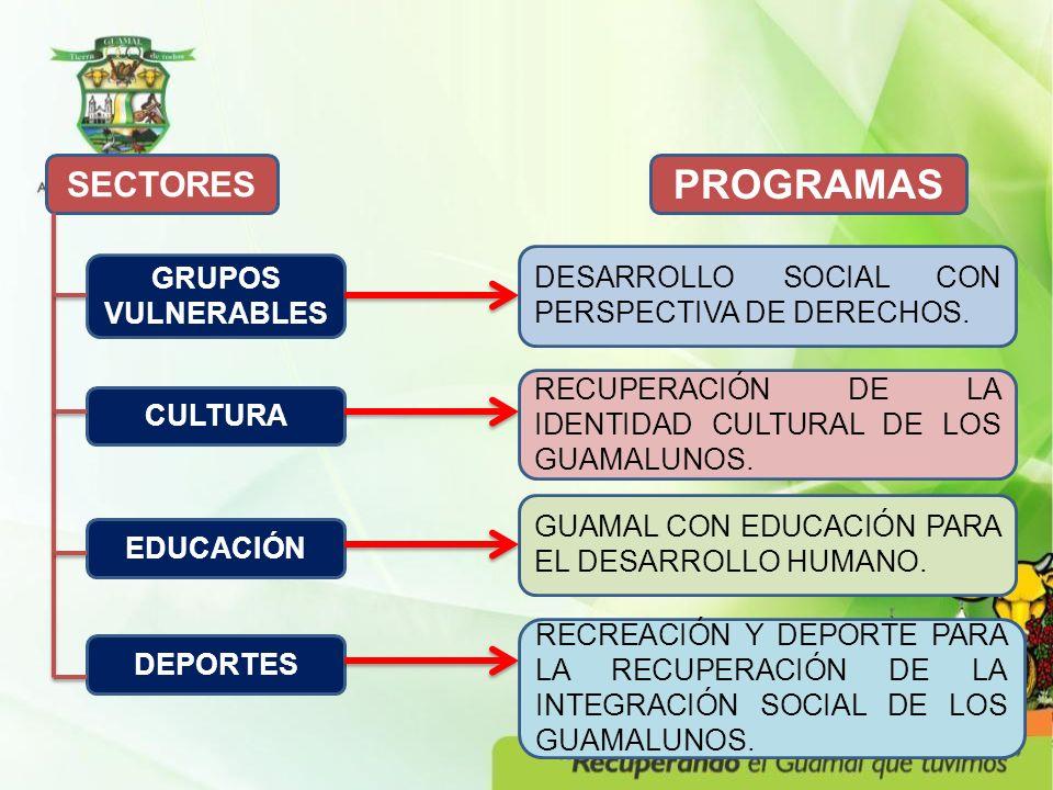 PROGRAMAS SECTORES DESARROLLO SOCIAL CON PERSPECTIVA DE DERECHOS.