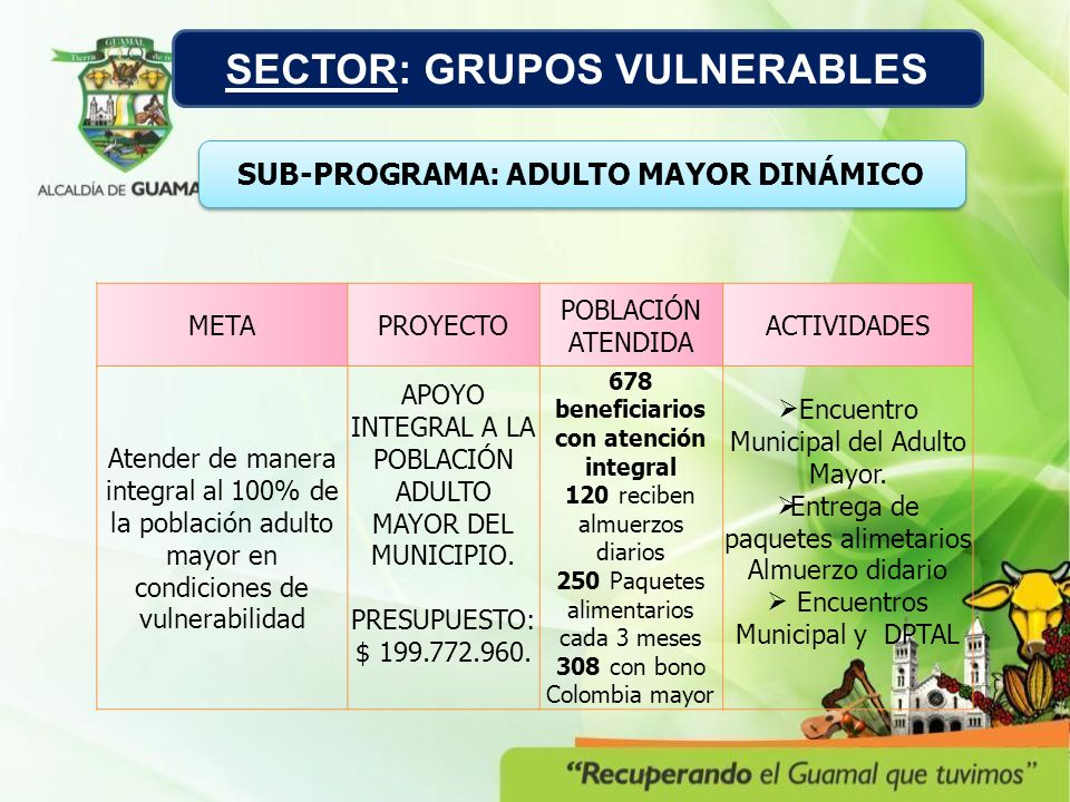 SECTOR: GRUPOS VULNERABLES