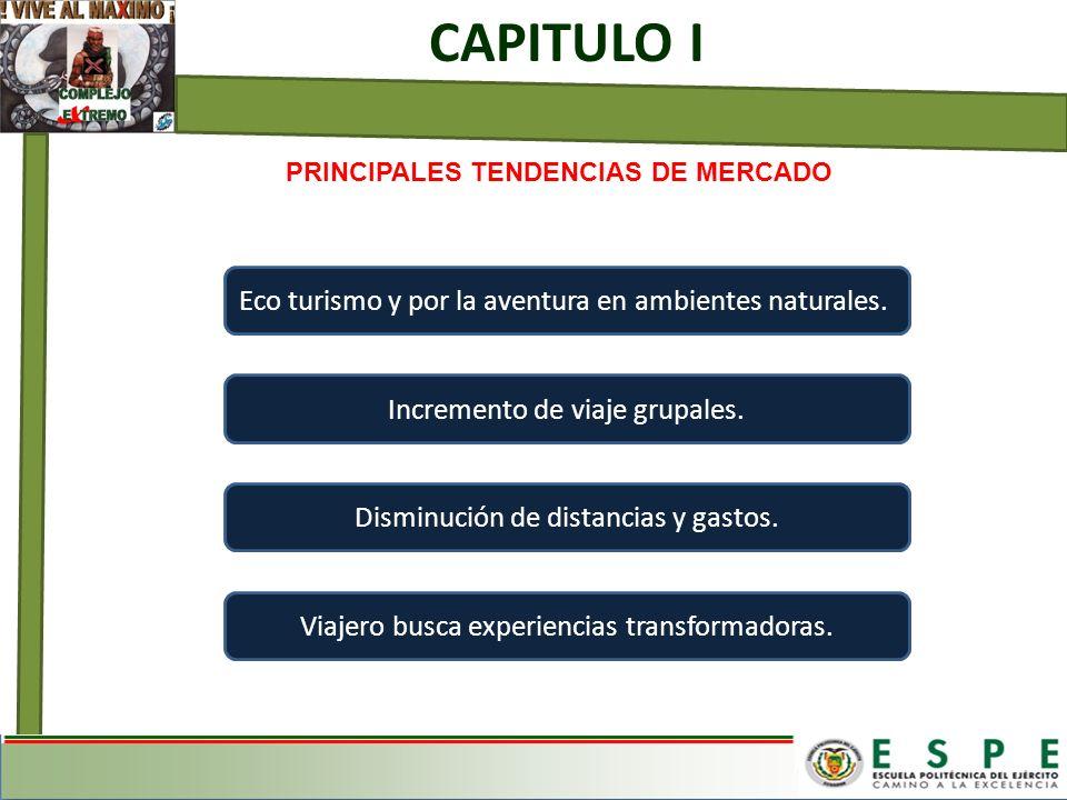 PRINCIPALES TENDENCIAS DE MERCADO