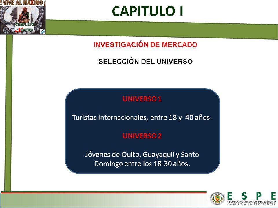 INVESTIGACIÓN DE MERCADO SELECCIÓN DEL UNIVERSO