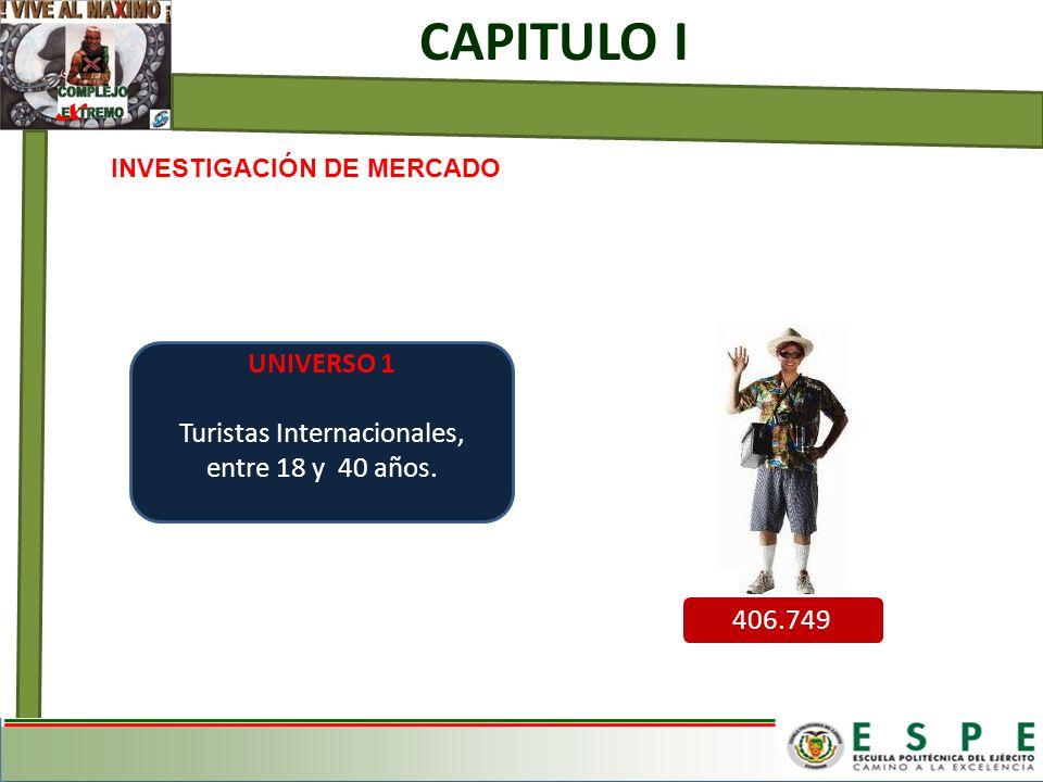 Turistas Internacionales, entre 18 y 40 años.