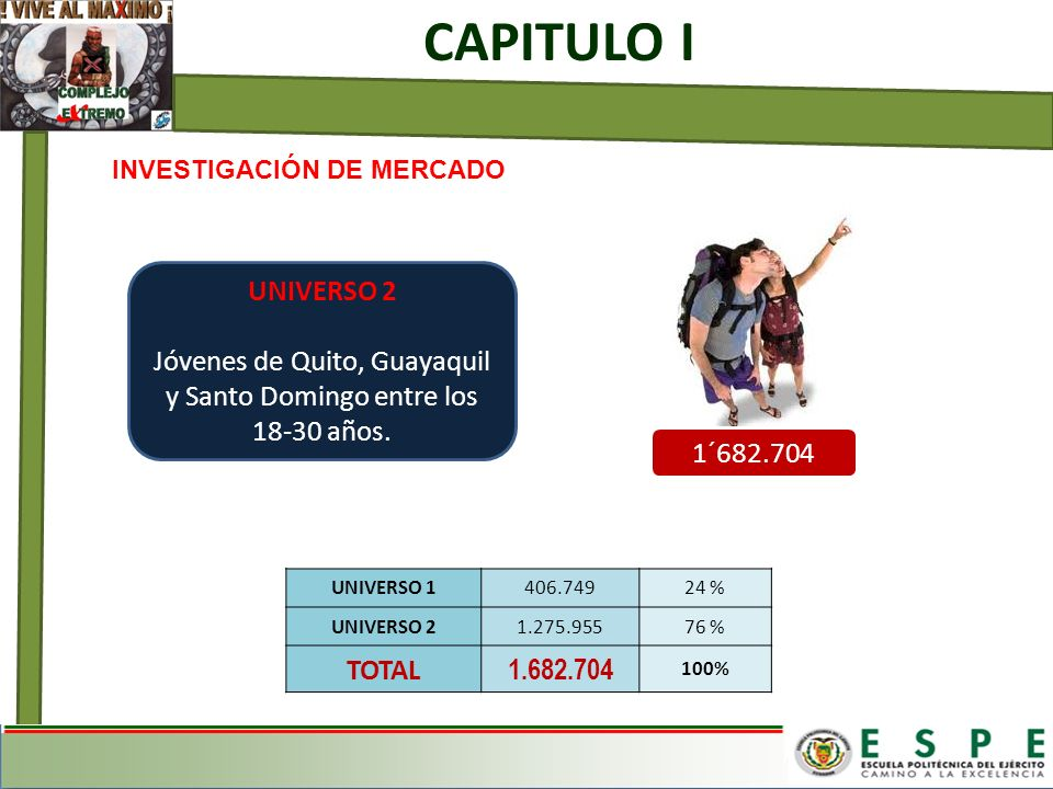 Jóvenes de Quito, Guayaquil y Santo Domingo entre los 18-30 años.
