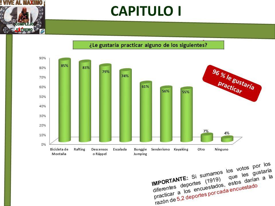 PROCESAMIENTO DE LA INFORMACIÓN 96 % le gustaría practicar