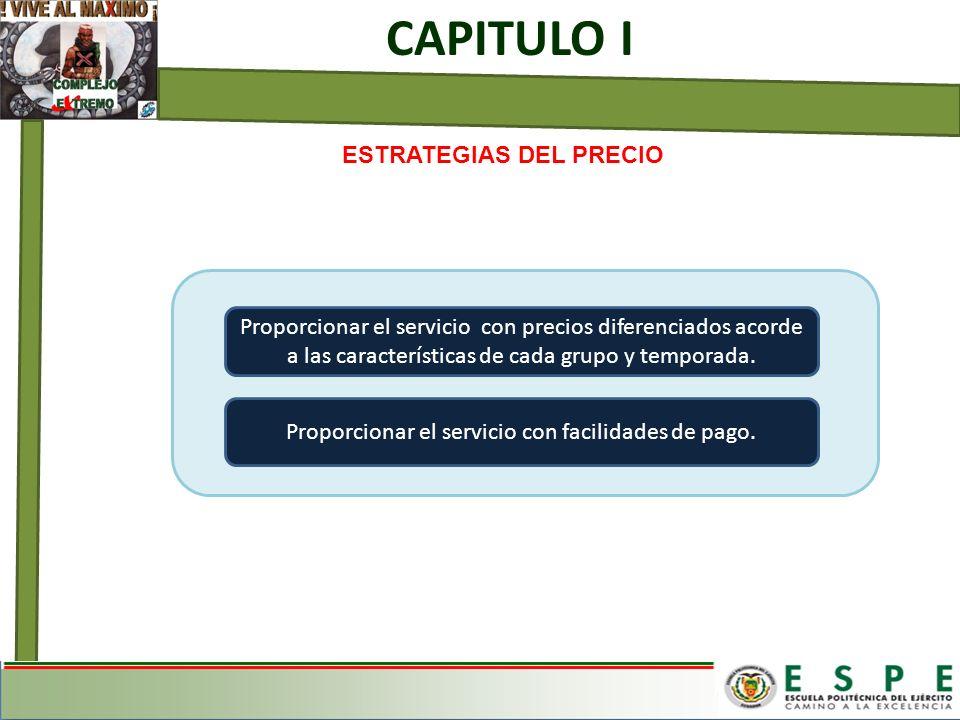 ESTRATEGIAS DEL PRECIO