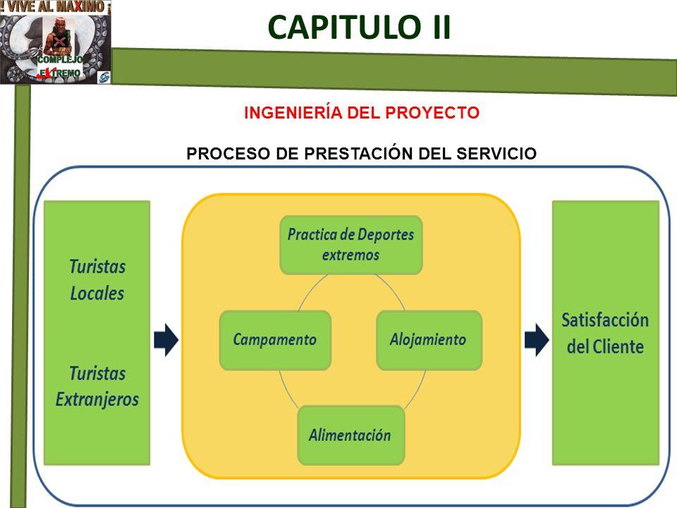 INGENIERÍA DEL PROYECTO PROCESO DE PRESTACIÓN DEL SERVICIO