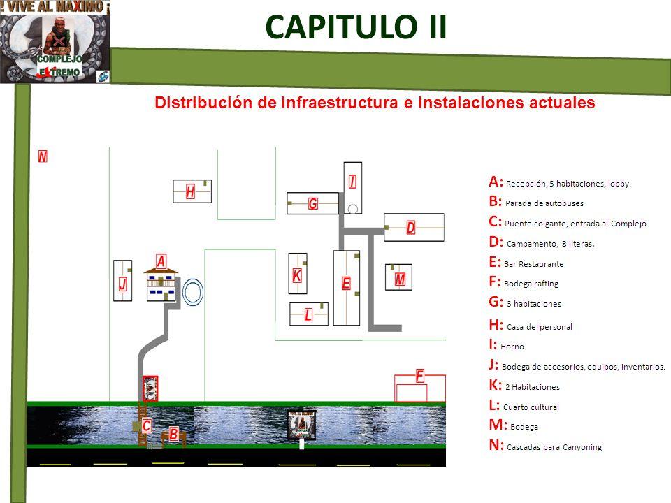 Distribución de infraestructura e instalaciones actuales