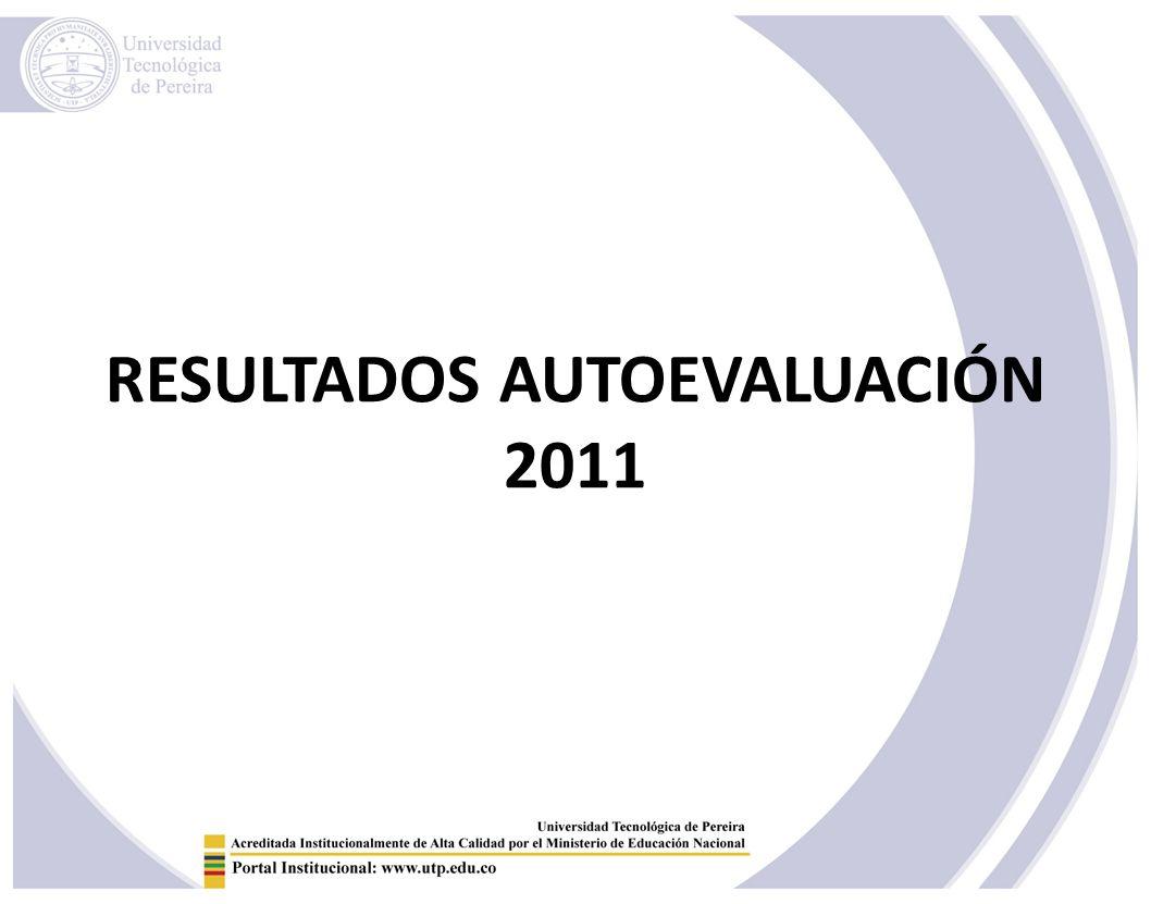 RESULTADOS AUTOEVALUACIÓN 2011