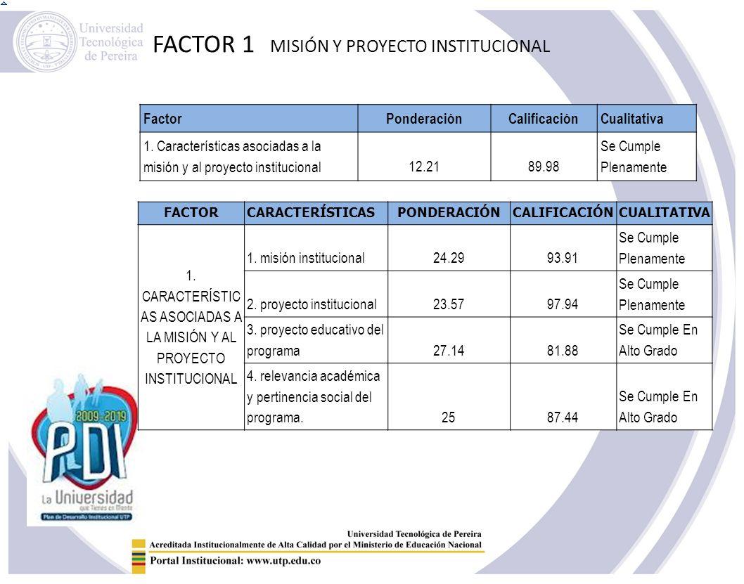 FACTOR 1 MISIÓN Y PROYECTO INSTITUCIONAL