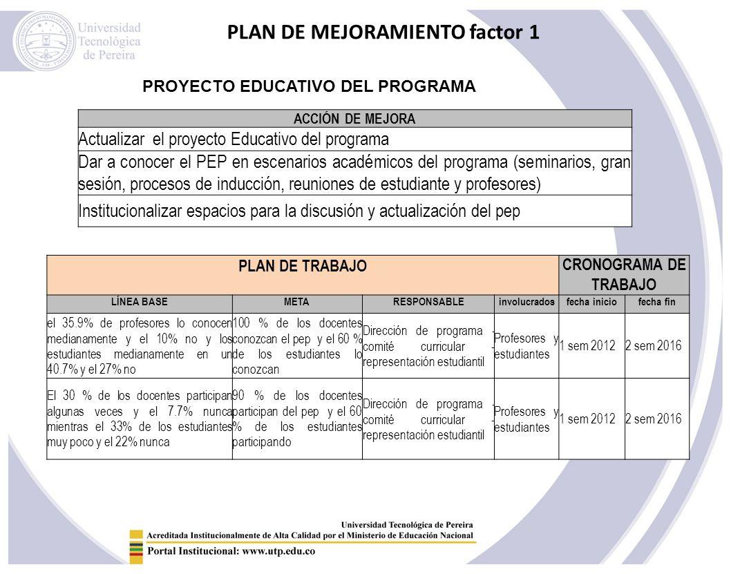 PLAN DE MEJORAMIENTO factor 1