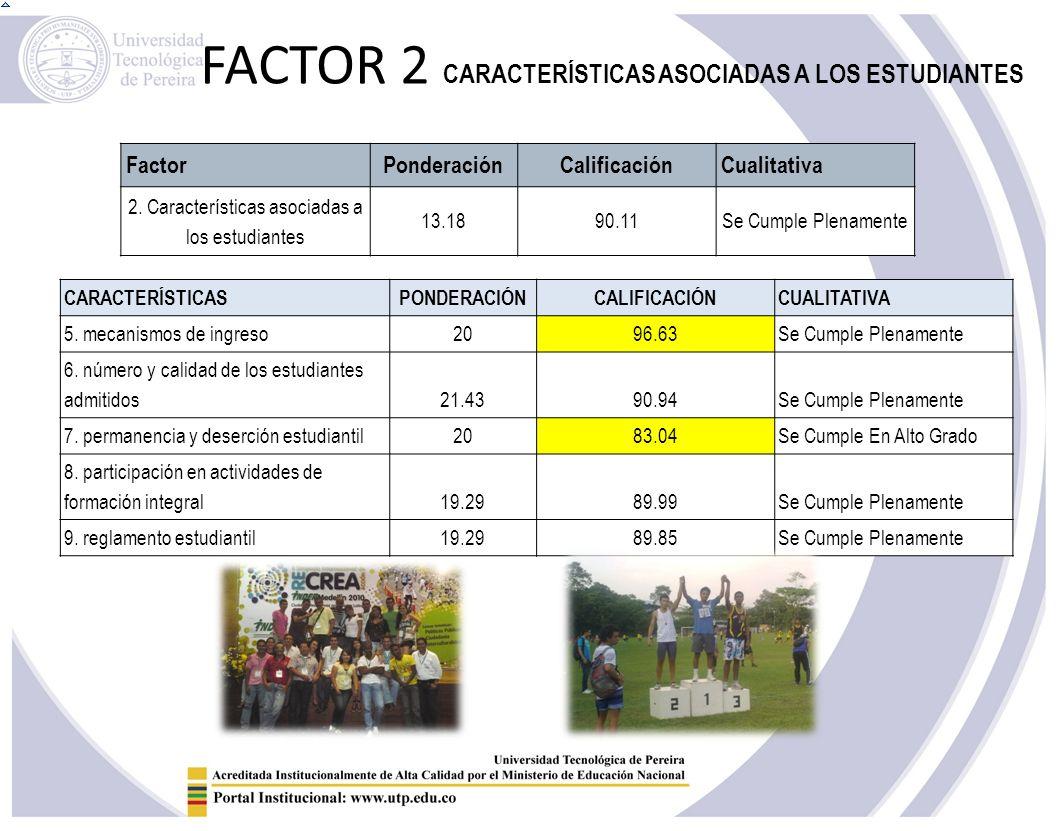 FACTOR 2 CARACTERÍSTICAS ASOCIADAS A LOS ESTUDIANTES