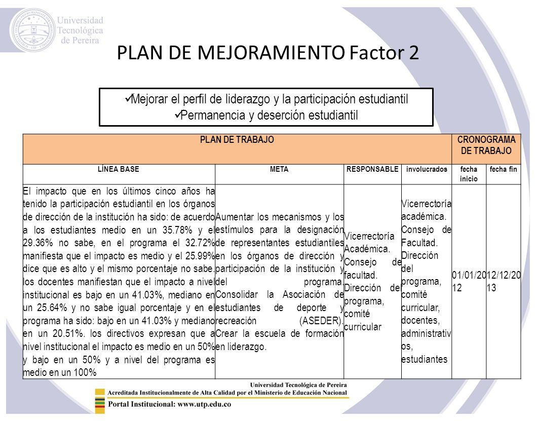 PLAN DE MEJORAMIENTO Factor 2