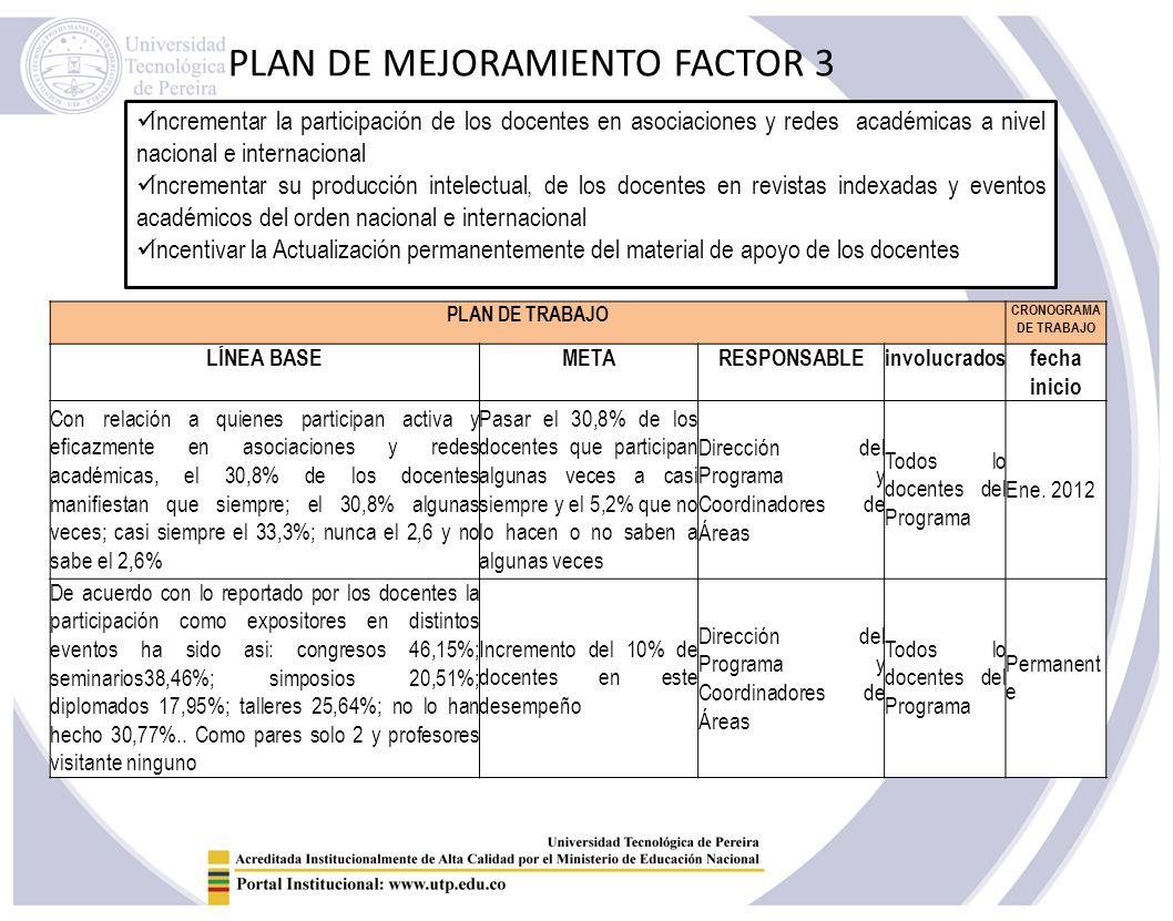 PLAN DE MEJORAMIENTO FACTOR 3