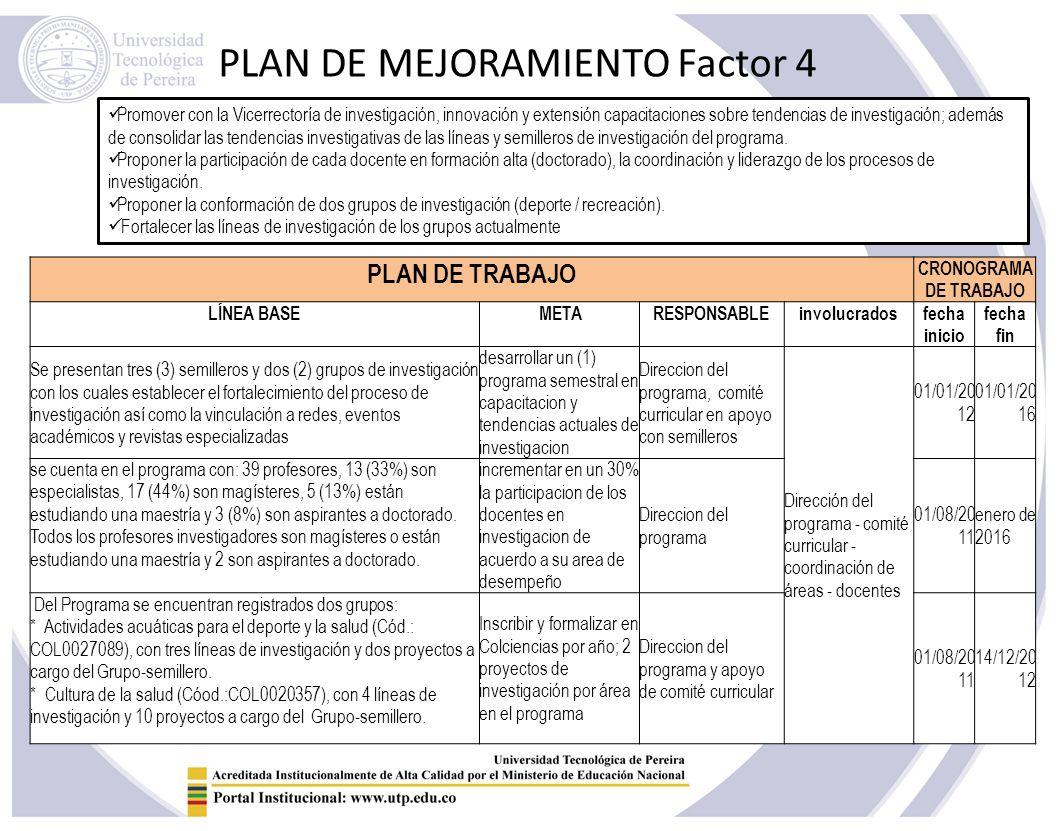 PLAN DE MEJORAMIENTO Factor 4