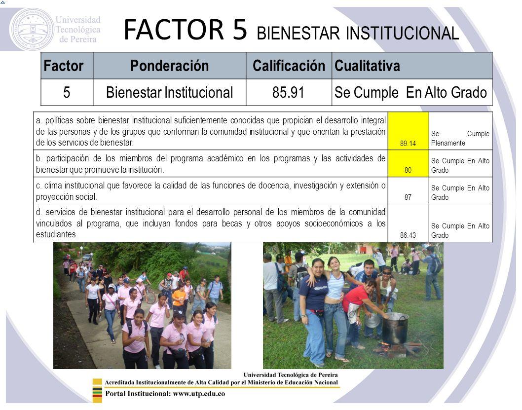 FACTOR 5 BIENESTAR INSTITUCIONAL