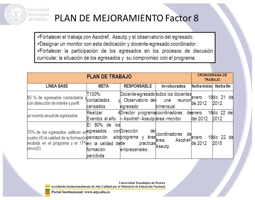 PLAN DE MEJORAMIENTO Factor 8