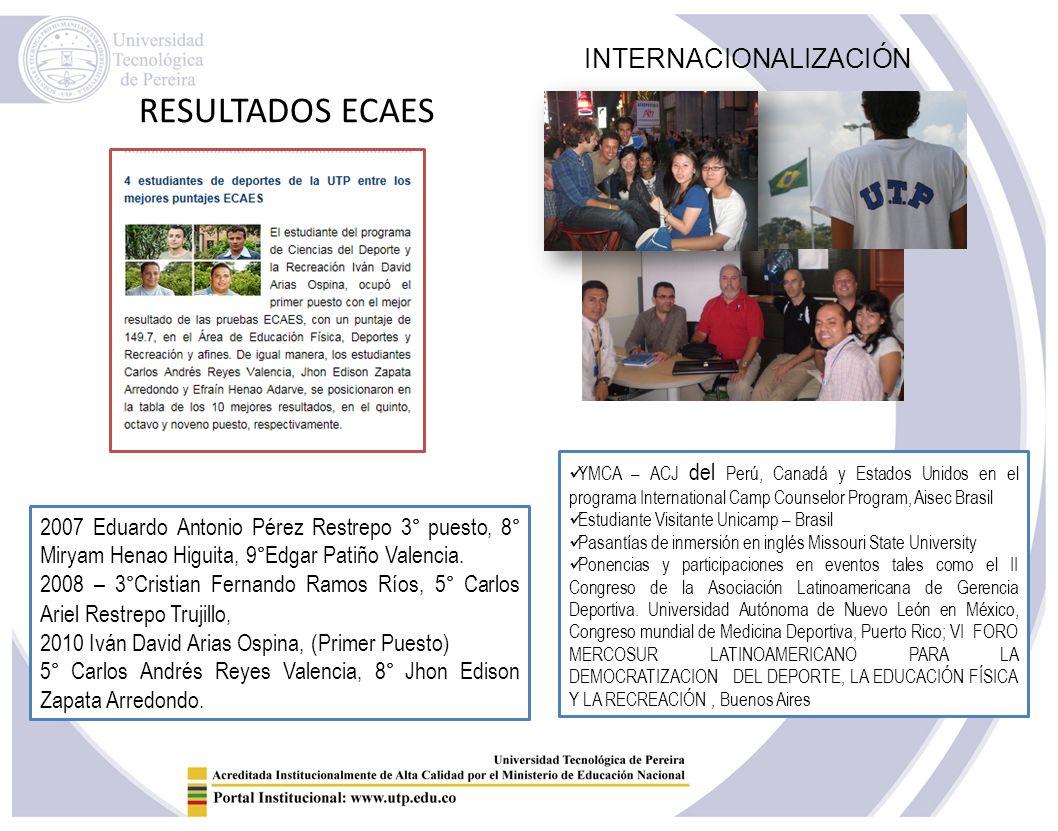 RESULTADOS ECAES INTERNACIONALIZACIÓN